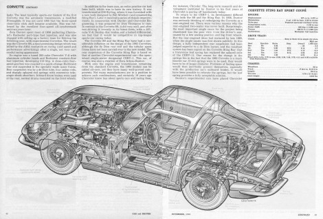 car craft c2 cutaway