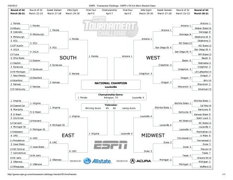 ESPN bracket
